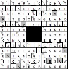 Filled solution grid
